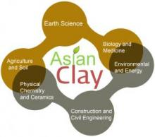 Asian Clay Minerals Group Research in Progress (II)