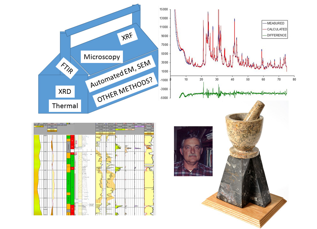 Developments and applications of quantitative analysis to clay bearing materials, incorporating 'The Reynolds Cup School'